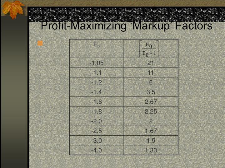 Profit-Maximizing 'Markup' Factors