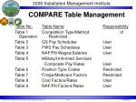 compare table management