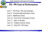 ps pr cost of performance