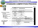 standard competition process