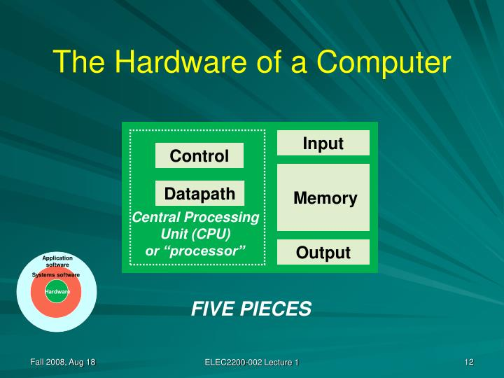The Hardware of a Computer