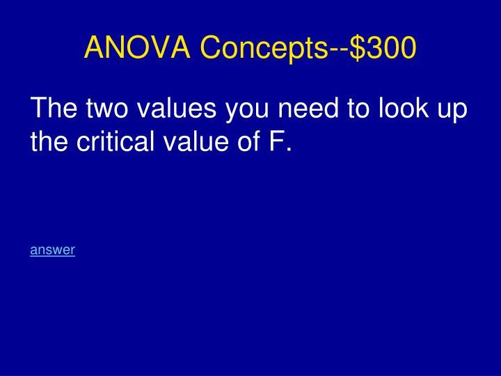 ANOVA Concepts--$300