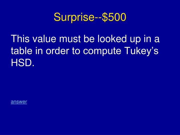 Surprise--$500