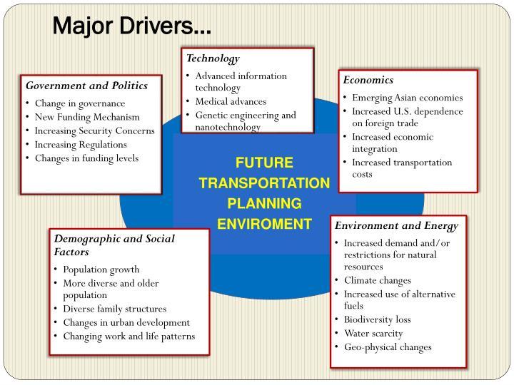 Major Drivers…