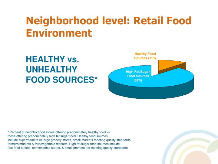 Neighborhood level: Retail Food Environment