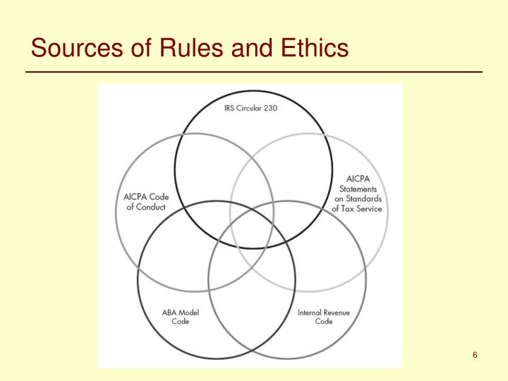 Sources of Rules and Ethics
