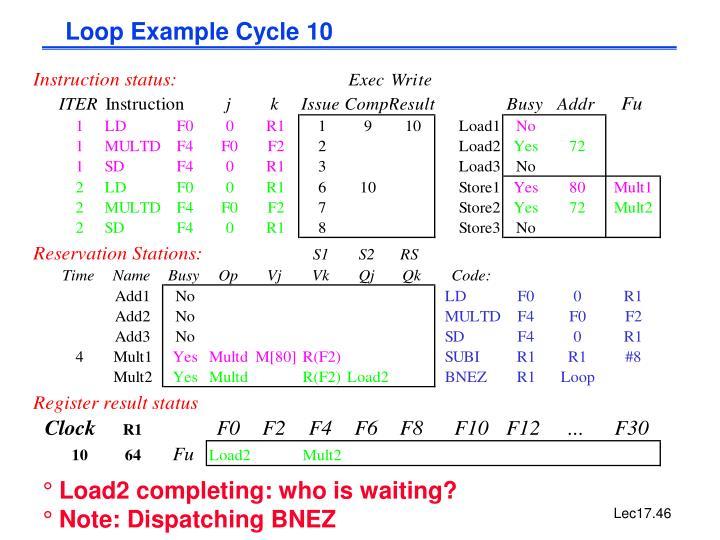 Loop Example Cycle 10