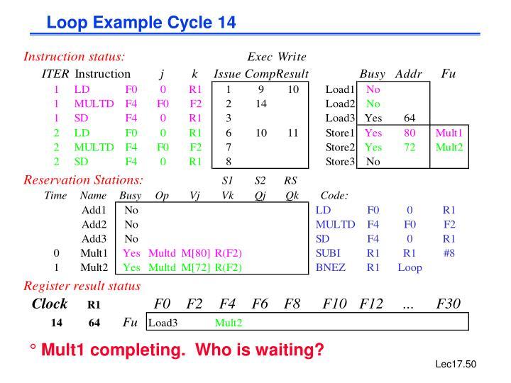 Loop Example Cycle 14