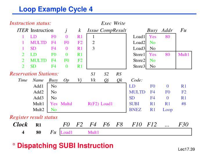 Loop Example Cycle 4