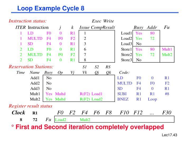 Loop Example Cycle 8