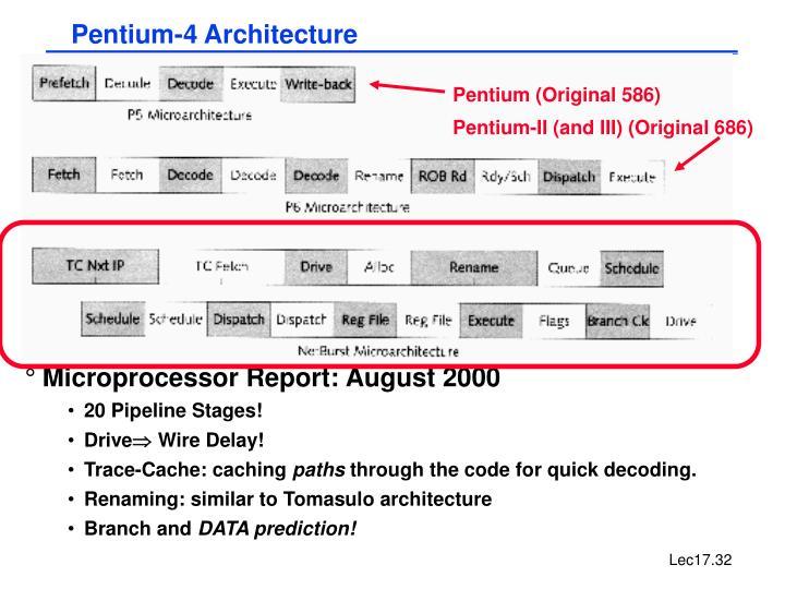 Pentium-4 Architecture