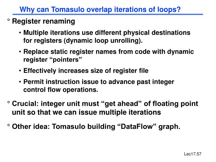 Why can Tomasulo overlap iterations of loops?