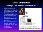 direct connection always the best case scenario