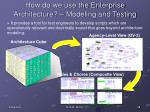 how do we use the enterprise architecture modeling and testing