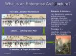 what is an enterprise architecture1