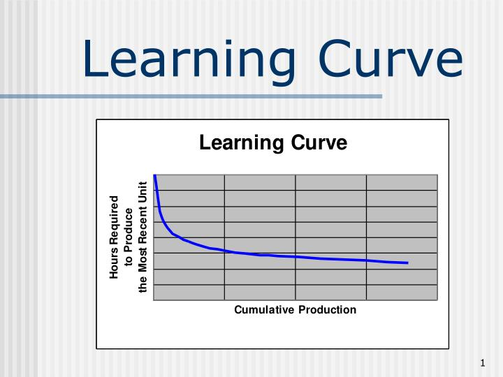 learning curve n.