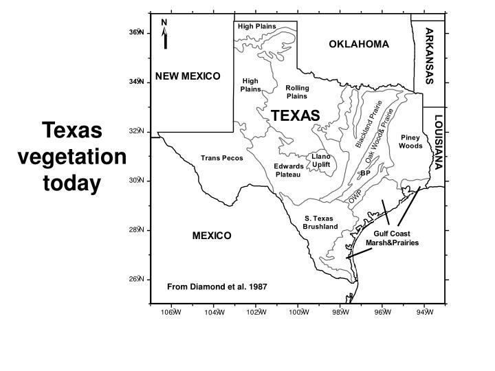 From Diamond et al. 1987