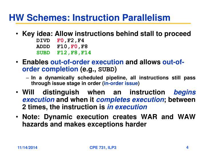HW Schemes: Instruction Parallelism