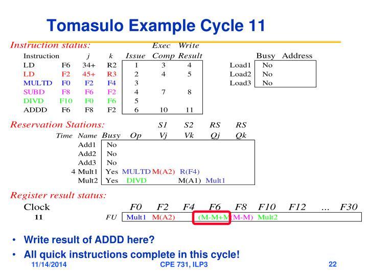 Tomasulo Example Cycle 11