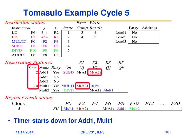Tomasulo Example Cycle 5