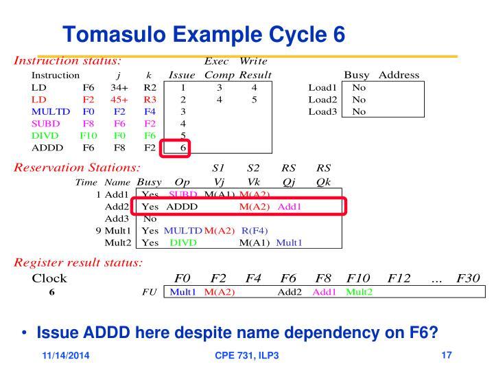 Tomasulo Example Cycle 6