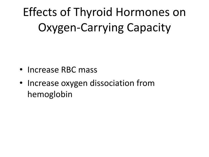 Effects of Thyroid Hormones on Oxygen-Carrying Capacity