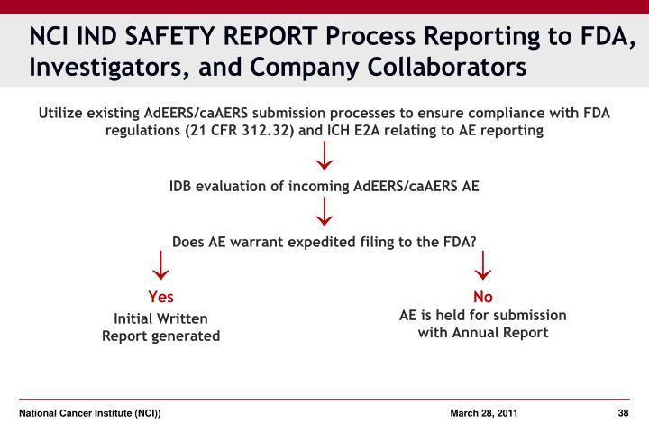 NCI IND SAFETY REPORT Process Reporting to FDA, Investigators, and Company Collaborators