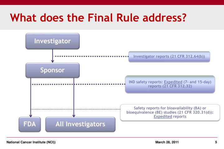 What does the Final Rule address?