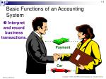 basic functions of an accounting system