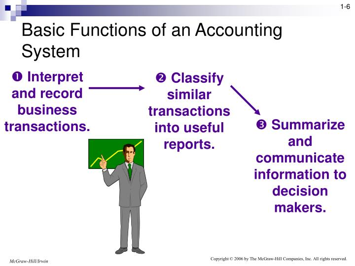 functions of accounting information An accounting information system is generally a computer users can be limited to only the relevant information necessary to perform their business function.