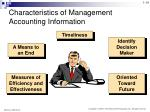 characteristics of management accounting information