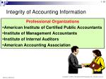 integrity of accounting information1