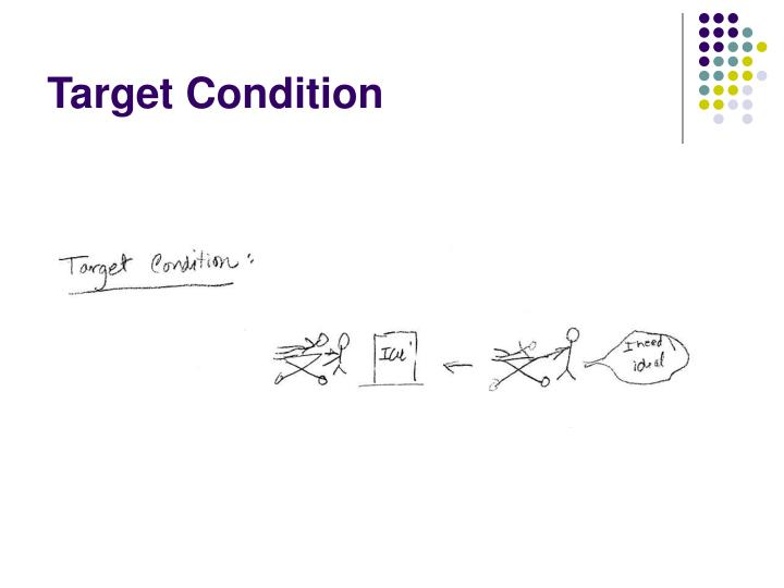 Target Condition