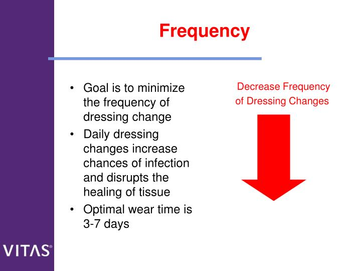 Goal is to minimize the frequency of dressing change
