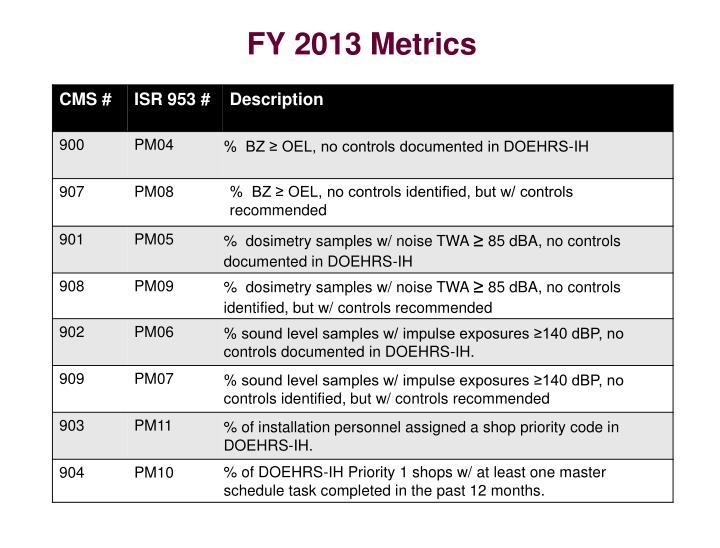 Fy 2013 metrics