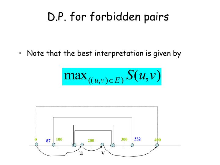 D.P. for forbidden pairs