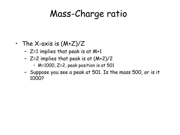 Mass-Charge ratio