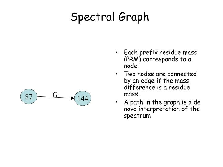 Spectral Graph