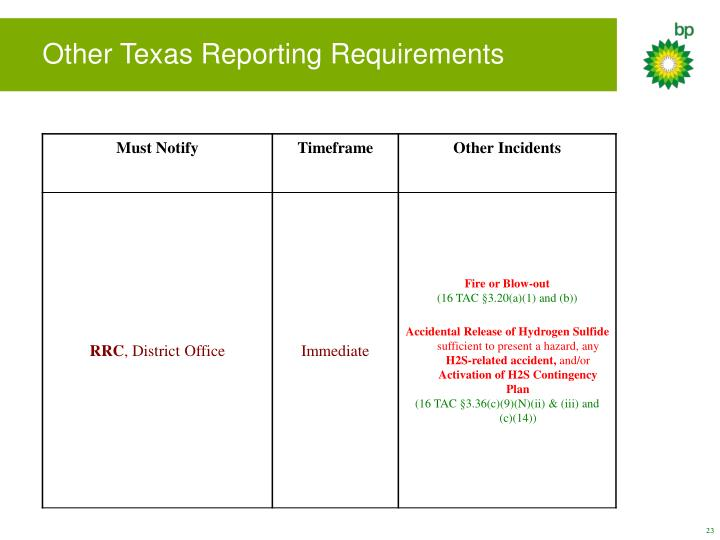 Other Texas Reporting Requirements