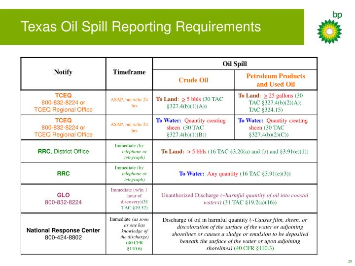 Texas Oil Spill Reporting Requirements
