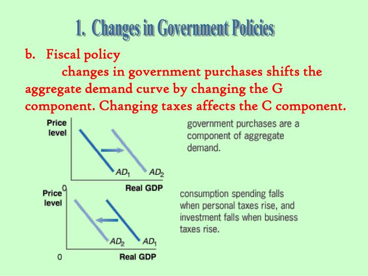 1.  Changes in Government Policies