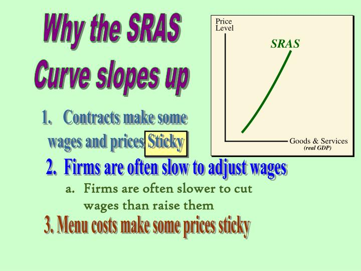 Why the SRAS