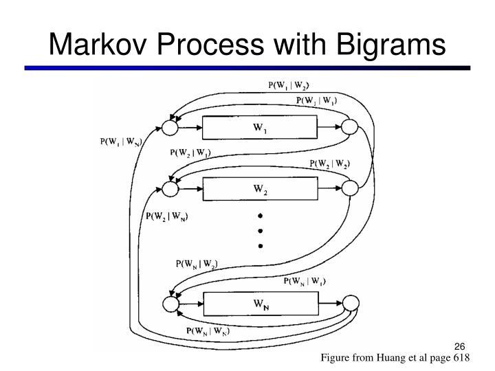 Markov Process with Bigrams