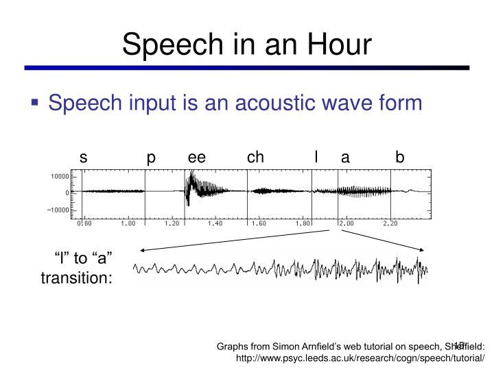 Speech in an Hour