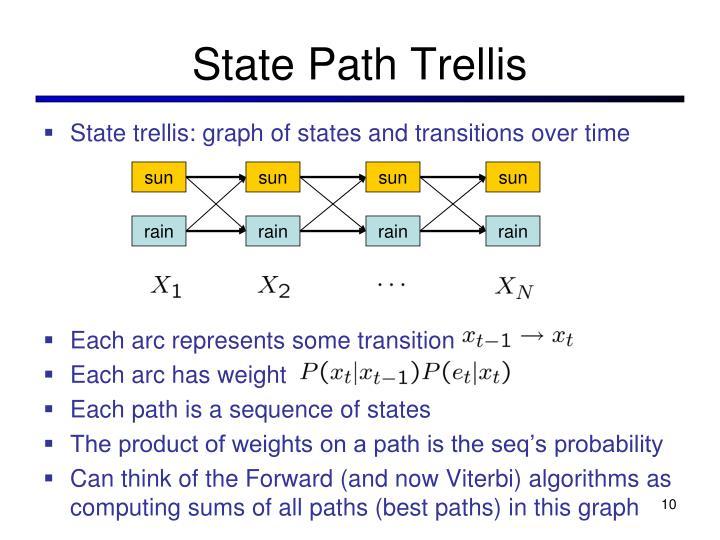 State Path Trellis