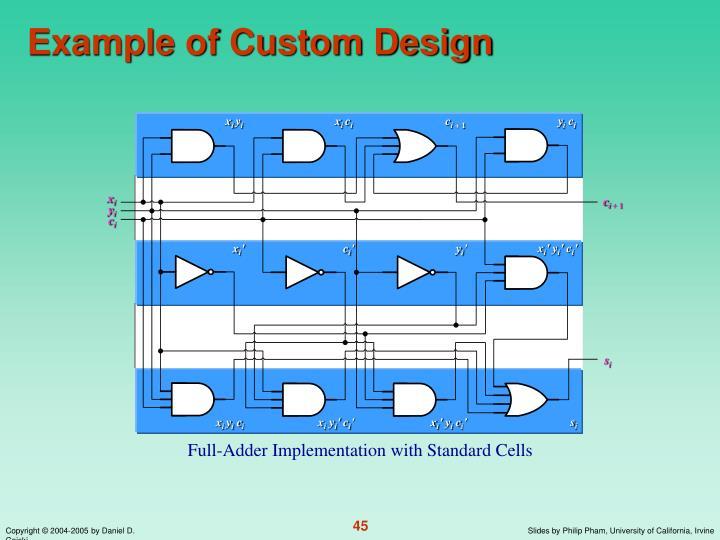 Example of Custom Design