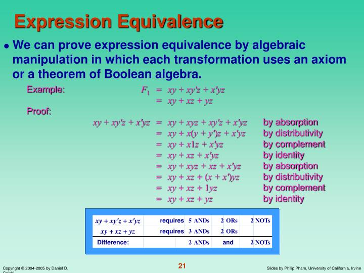 Expression Equivalence