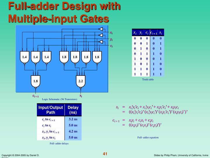 Full-adder Design with