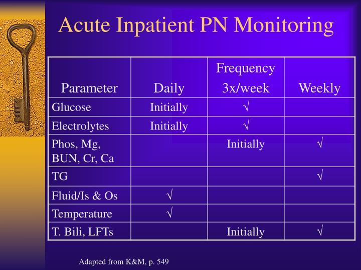 Acute Inpatient PN Monitoring
