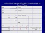 calculation of sample sized need to obtain a desired level of power
